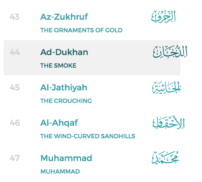 List Of Quran Surah Names With Meaning-Ruku Manzil StopSigns
