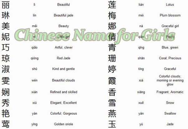 Modern Chinese Girl Name With Meaning, Unique Names In ...